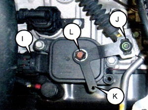 Shown here is the inhibitor switch. I) switch connector; J) shift cable mounting nut; L) nut and washer; K) manual control lever.