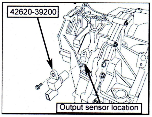 Output sensor location (P/N 42620-39200).