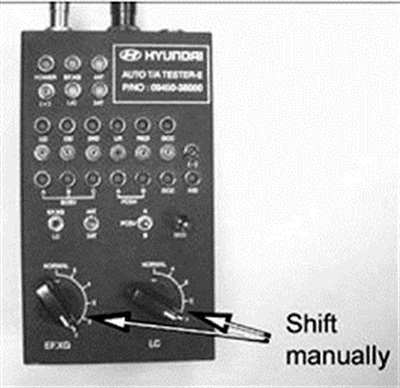 Use the A/T tester to manually test shift the transaxle.