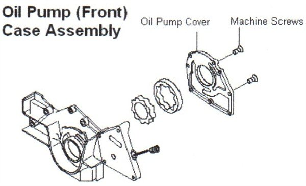On front-case assembly oil pumps, check and re-tighten the machine screws on the oil pump cover.
