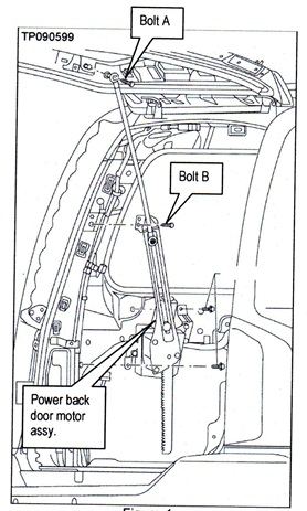 Figure 1. Note locations of bolts A and B.