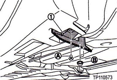 1) Wind deflector; A & B) Clip positions.