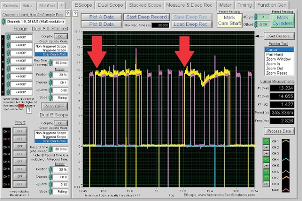 Figure 4. Look at where the CMP waveform is relative to the CKP waveform.