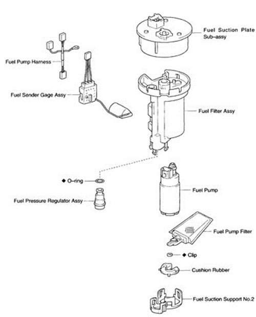 Figure 1: Retainer clips are used on fuel pump module components.
