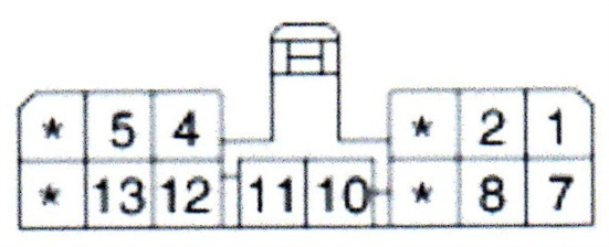 Check for 12 volts (with ignition ON) at pins 2, 4, 5, 7, 10 and 13.