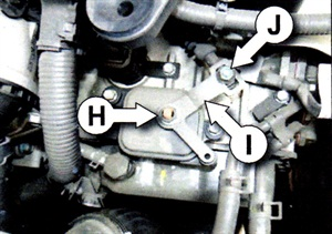 manual control lever mounting nut and washer; J: shift cable mounting nut; I: manual control lever.