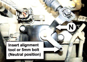 During installation of the control lever, insert a 5mm alignment tool or bolt while the shifter is in the neutral position.