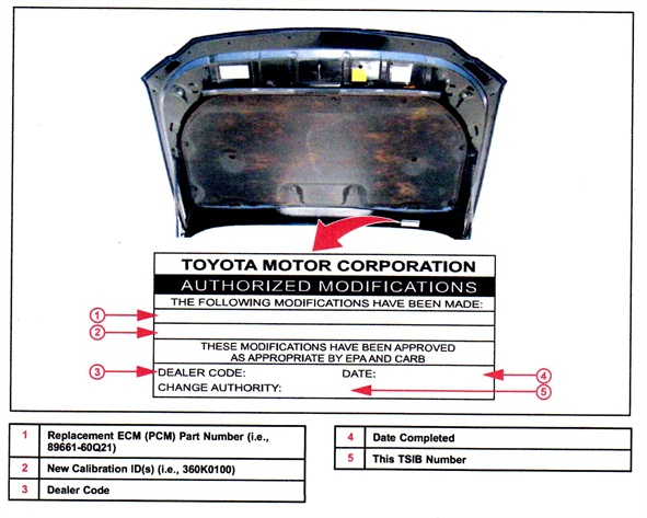 Note the location for the Authorized Modifications Label and required information.