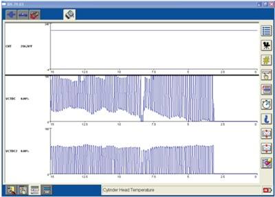 Determine if cam solenoid duty cycle PID values oscillate after engine RPM returns to idle speed.