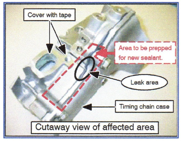Cutaway view of the affected area. Note the area to be prepped for new sealant.