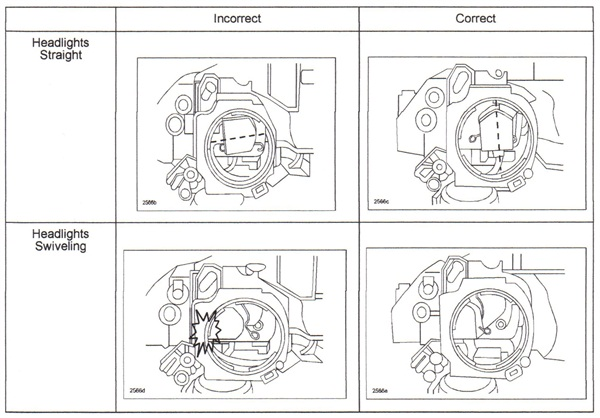 This illustration shows incorrect and correct connector orientation (top  row). If incorrectly placed, the connector contacts the headlight  housing and sticks (lower left illustration).