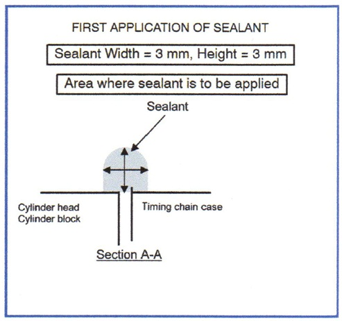 The first application of sealant should feature a width of 3mm and a build-up height of 3mm.