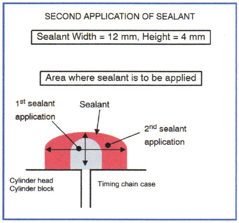The second application of sealant should be approximately 12mm wide and about 4mm high.