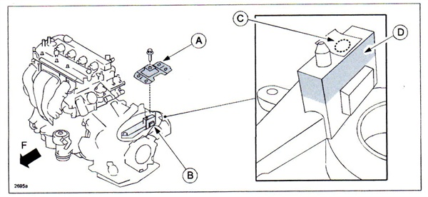 Replace the No. 4 engine mount rubber (A). Clean and grease the contact surfaces of No. 4 engine mount bracket (B), avoiding contaminating the bolt hole (C). Apply grease to the 4 lateral sides of the bracket where it contacts the rubber (D).