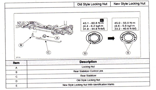 A new style locking nut is now available. Note the old style nut (D) and the new style nut (E). The new nut features identification dots. The old style nut torque specification is 31.8 – 44.8 ft.-lbs; while the new nut is tightened to 33.2 – 40.6 f.t-lbs.