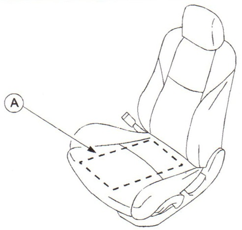 The seat cushion warmer location is indicated by the dotted lines here (A).