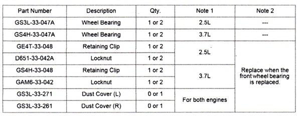 Parts information.