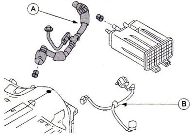 A: Evaporation hose assembly. B: Short cord.
