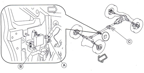 A: 4WD module connector. B: 4WD control module. C: Propeller shaft.