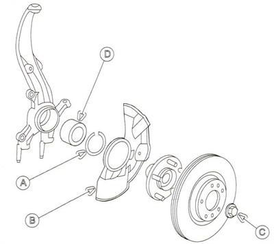 Be sure to replace the retaining clip (A), dust cover (B), locknut (C) and wheel bearing (D).
