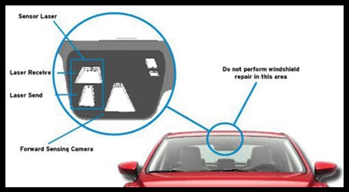 Do not attempt windshield repairs in the upper center area of the glass, as this can cause improper operation of the forward-sensing camera and laser.