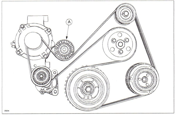 The smooth idler pulley (A) is the likely cause for 1100-1500 rpm whine/whistle noise.