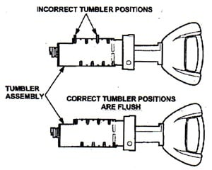 Before installing the tumbler assembly, make sure that all tumblers are flush with the tumbler housing.