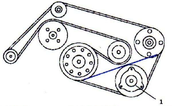 "When testing for a faulty A/C compressor pulley, install a shorter belt that bypasses the A/C compressor pulley. ""1"" in this illustration depicts the A/C compressor pulley."