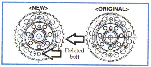 The new sensing ring version (left) requires only three bolts, due to elimination of one bolt hole in the crankshaft.