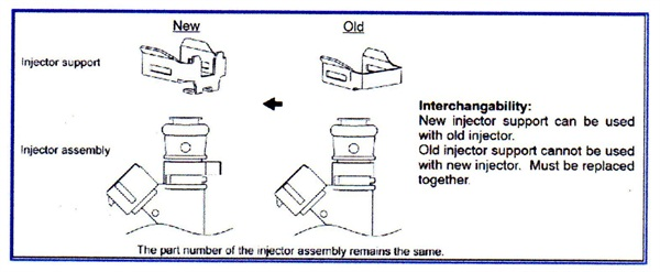 Mitsubishi changed the design of the injector supports. The revised design is shown at left.