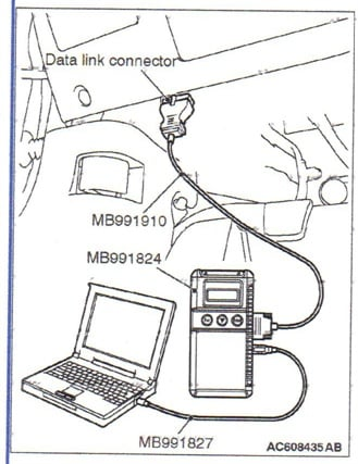 The Mitsubishi scan tool MB991958, MB991824 VCI, MB991910 Main Harness A and MB991827 USB cable.