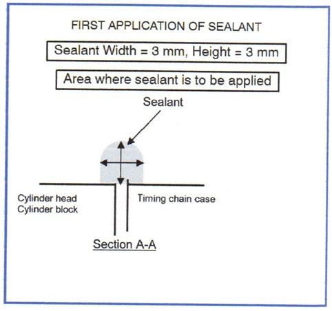 The first sealant application should be about 3mm wide and 3mm high.