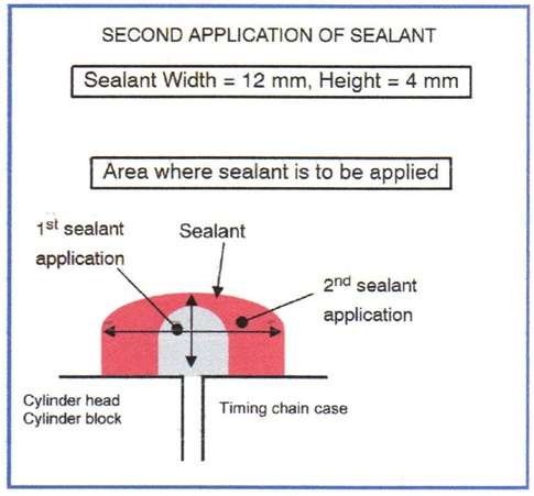 The second sealant application should be about 12mm wide and about 4mm high.
