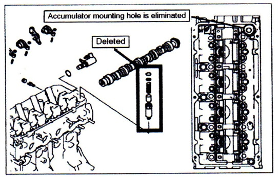 The oil accumulator in the cylinder head is no longer used in replacement heads for the 4G69 engine.