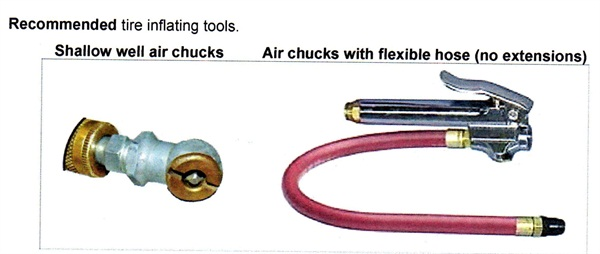 Recommended types of inflator tools.