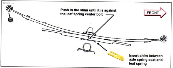 Push the shim fully. Bottoming the shim notch against the spring center bolt.
