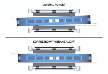 These overhead views serve to illustrate excessive lateral disc runout (left) and a corrected brake disc alignment with the use of an appropriately selected brake alignment shim.