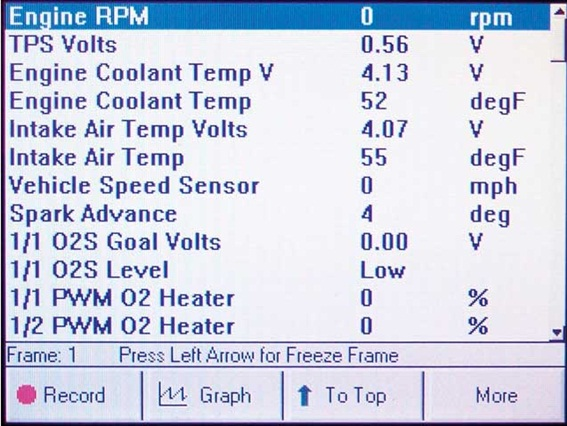 The rpm PID should be the first thing you look at on your scan tool when you have a no-start complaint/condition.