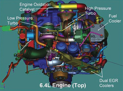 The Powerstroke 6.4L features twin turbochargers. Note the location of the high pressure turbo and low pressure turbo, along with a fuel cooler and dual EGR coolers. Photo courtesy Ford Motor Co.