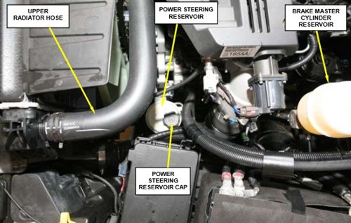 Note the location of the power steering reservoir cap. When installing the new cap, turn clockwise until the cap stop is reached. Discard the original cap.