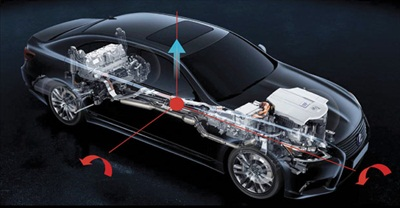 Stability control systems quickly monitor vehicle dynamic pitch angles, including both lateral (side-to-side) and longitudinal (front-rear) in addition to roll rate.