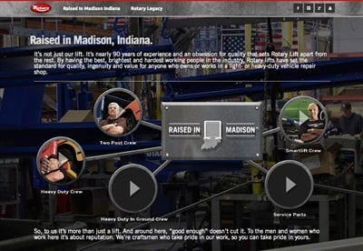 Rotary Lift's new Raised in Madison campaign features some of the hundreds of employees who build and support the company's vehicle lifts in Madison, Ind.