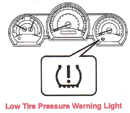 Once you've completed the initialization process, turn the ignition switch to the IG-ON mode. Push and hold the SET switch for 3 seconds until the warning light blinks 3 times and then goes off.