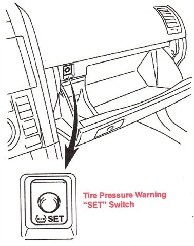 The SET switch is located at the upper left of the glove box opening.