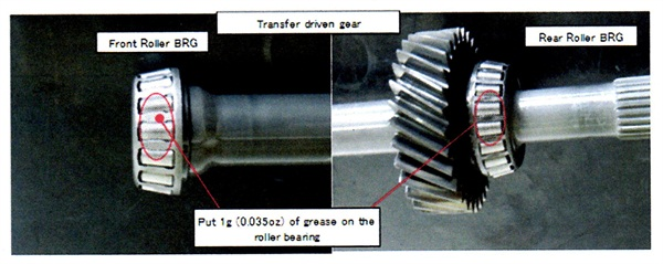 Apply grease between all of the rollers. Once installed, rotate the shaft to spread the grease.