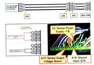 Secondary pressure sensor wire identification.