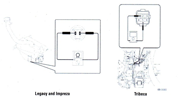 On Legacy and Impreza models, check resistance between the two terminals of the connector. On Tribeca models, check between terminals 2 and 5.