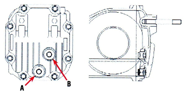 The torque specification for both A (drain) and B (fill) is 11.2 +/- 1.0 ft-lbs (50 +/- 5 Nm).