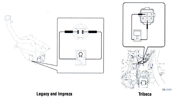On Legacy and Impreza models, measure resistance between the two terminals. On Tribeca models, measure between terminals 2 and 5.