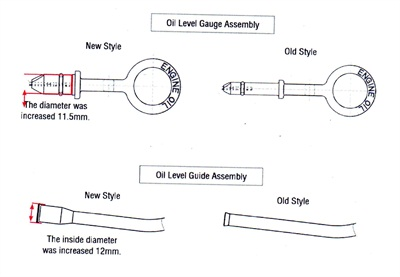The new style gauge (dipstick) diameter was increased to 11.5mm and the guide inside diameter was increased to 12 mm.